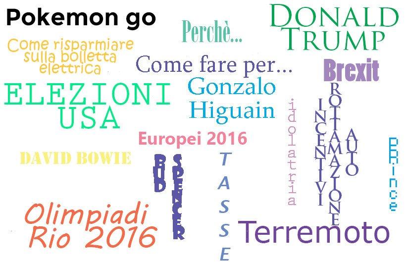 Le ricerche degli italiani nel 2016 – Google Trends